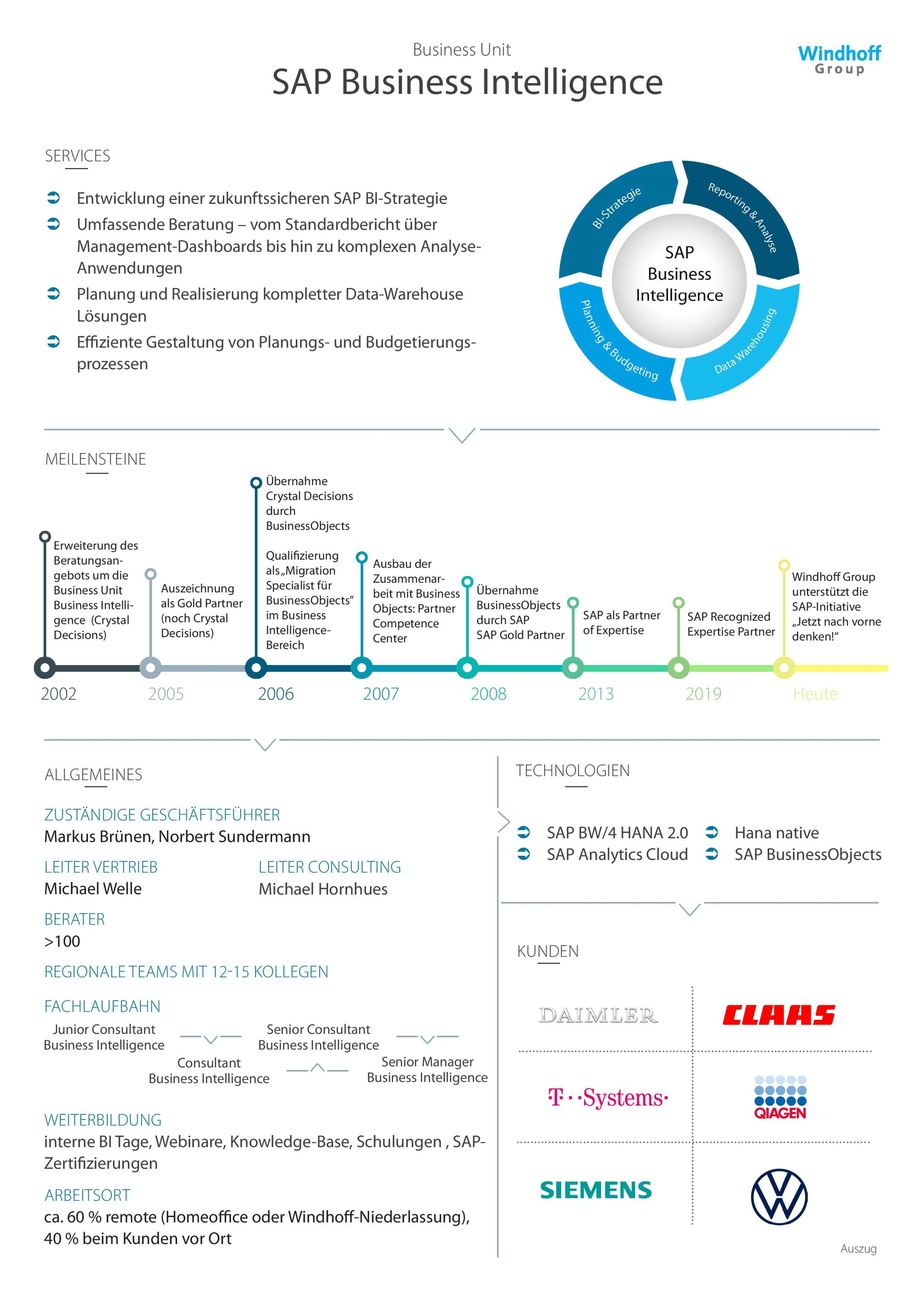 Windhoff Group Steckbrief-Business-Intelligence_1