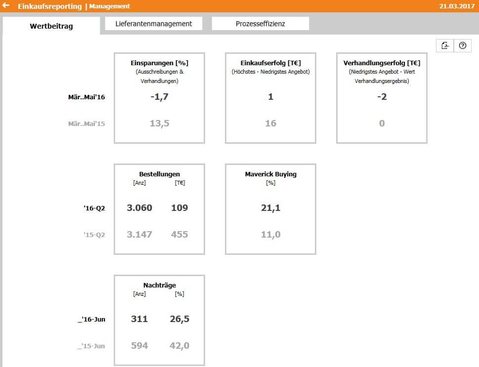 50hertz-KPI-Screenshot